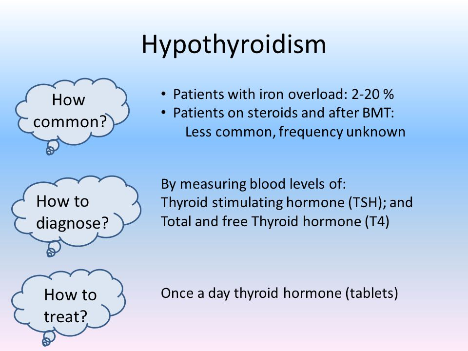 Hypothyroidism Once a day thyroid hormone (tablets) By measuring blood levels of: Thyroid stimulating hormone (TSH); and Total and free Thyroid hormon