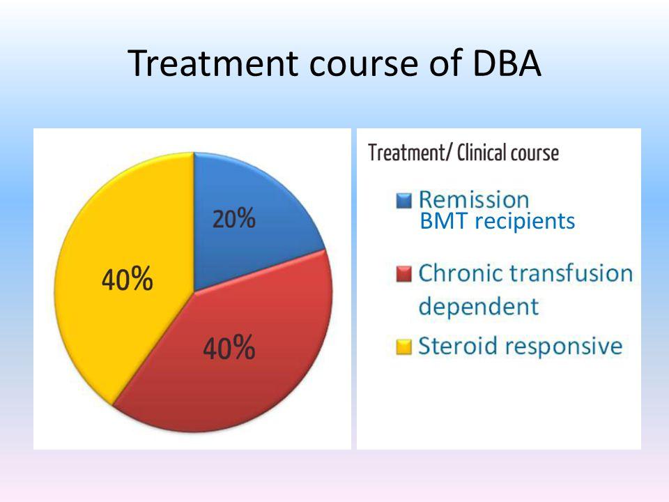 Treatment course of DBA BMT recipients