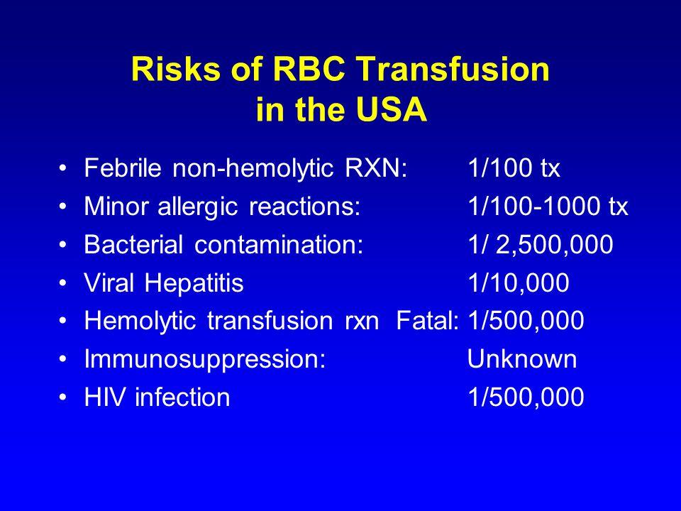 Risks of RBC Transfusion in the USA Febrile non-hemolytic RXN:1/100 tx Minor allergic reactions:1/100-1000 tx Bacterial contamination:1/ 2,500,000 Vir