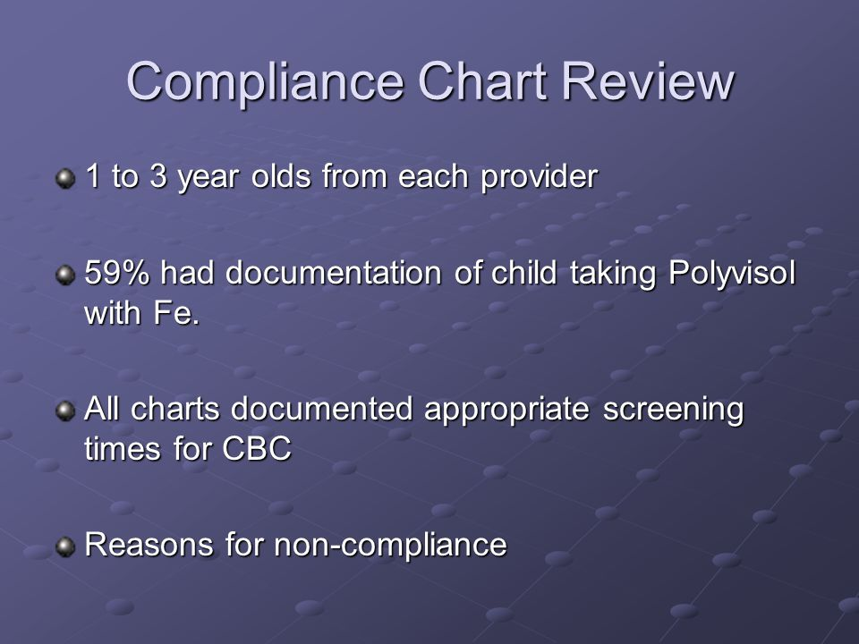 Compliance Chart Review 1 to 3 year olds from each provider 59% had documentation of child taking Polyvisol with Fe.