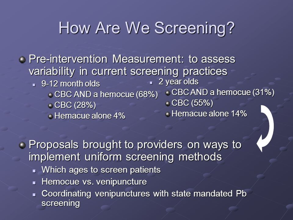 How Are We Screening.