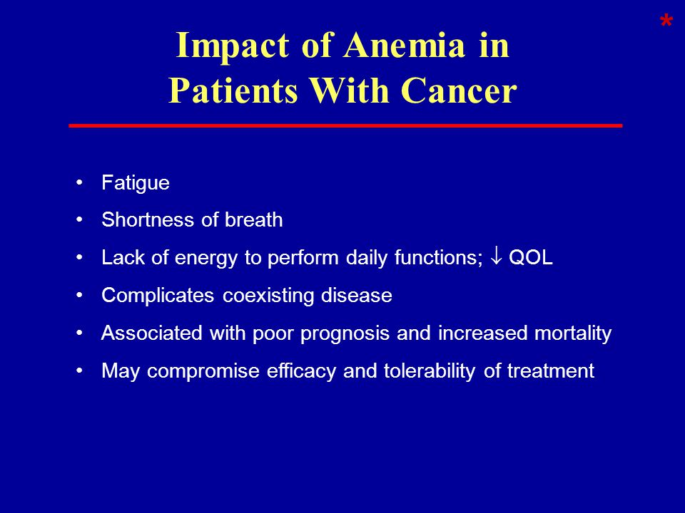 Impact of Anemia in Patients With Cancer Fatigue Shortness of breath Lack of energy to perform daily functions;  QOL Complicates coexisting disease Associated with poor prognosis and increased mortality May compromise efficacy and tolerability of treatment *