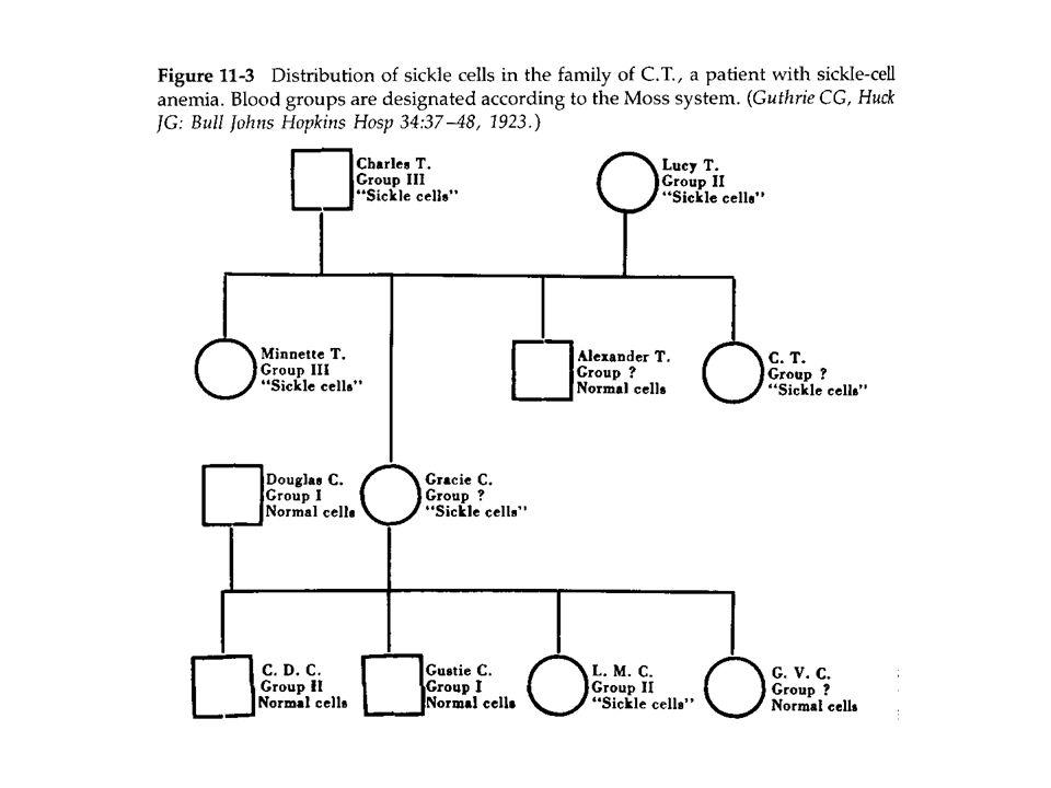 How does hydroxyurea work? Steinberg, MH, NEJM, 340:1021-1030, 1999