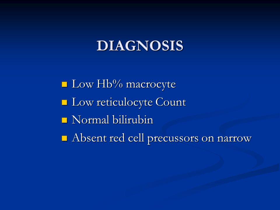 DIAGNOSIS Low Hb% macrocyte Low Hb% macrocyte Low reticulocyte Count Low reticulocyte Count Normal bilirubin Normal bilirubin Absent red cell precusso