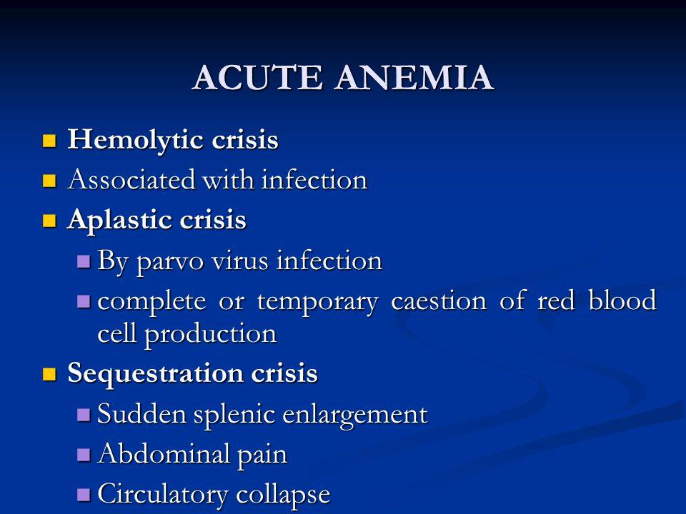 ACUTE ANEMIA Hemolytic crisis Hemolytic crisis Associated with infection Associated with infection Aplastic crisis Aplastic crisis By parvo virus infe