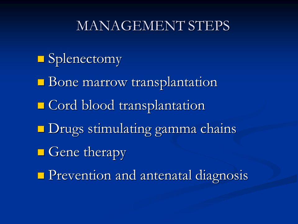 Splenectomy Splenectomy Bone marrow transplantation Bone marrow transplantation Cord blood transplantation Cord blood transplantation Drugs stimulatin