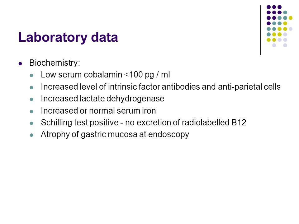 Laboratory data Biochemistry: Low serum cobalamin <100 pg / ml Increased level of intrinsic factor antibodies and anti-parietal cells Increased lactat