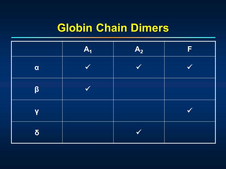 Globin Chain Dimers A1A1 A2A2 F α β γ δ