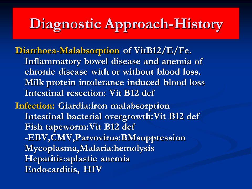 Diagnostic Approach-History Diarrhoea-Malabsorption of VitB12/E/Fe.