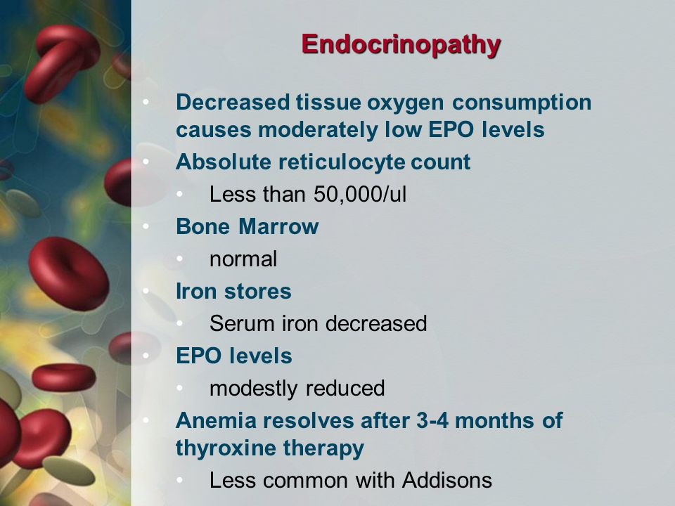 Endocrinopathy Decreased tissue oxygen consumption causes moderately low EPO levels Absolute reticulocyte count Less than 50,000/ul Bone Marrow normal Iron stores Serum iron decreased EPO levels modestly reduced Anemia resolves after 3-4 months of thyroxine therapy Less common with Addisons