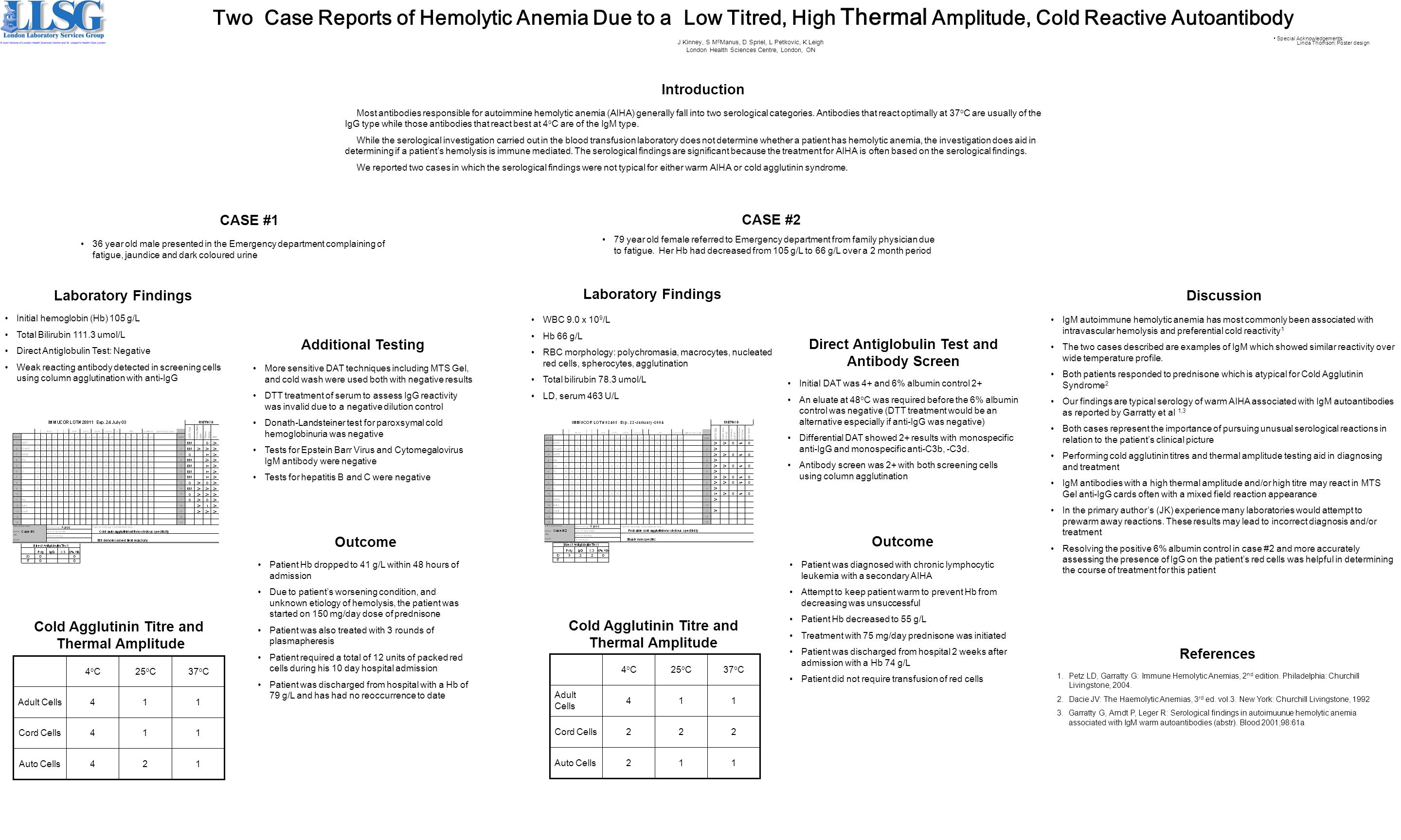 Two Case Reports of Hemolytic Anemia Due to a Low Titred, High Thermal Amplitude, Cold Reactive Autoantibody J Kinney, S M c Manus, D Spriel, L Petkovic, K Leigh London Health Sciences Centre, London, ON Most antibodies responsible for autoimmine hemolytic anemia (AIHA) generally fall into two serological categories.