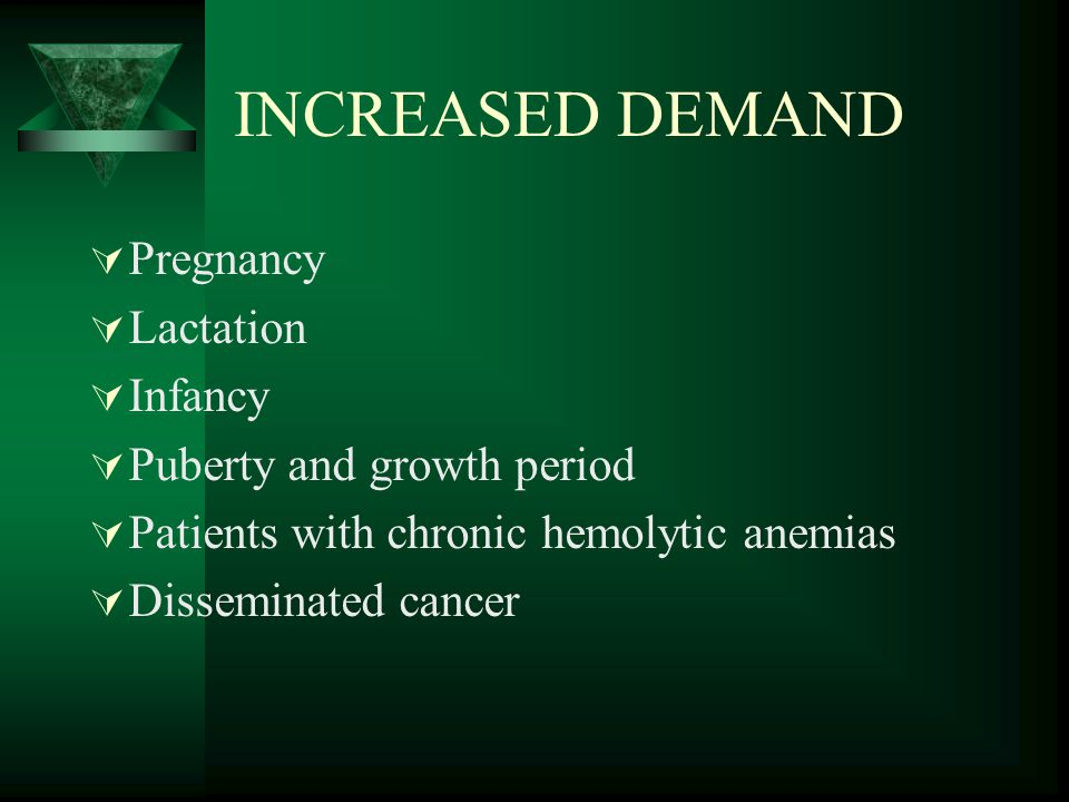 INCREASED DEMAND  Pregnancy  Lactation  Infancy  Puberty and growth period  Patients with chronic hemolytic anemias  Disseminated cancer