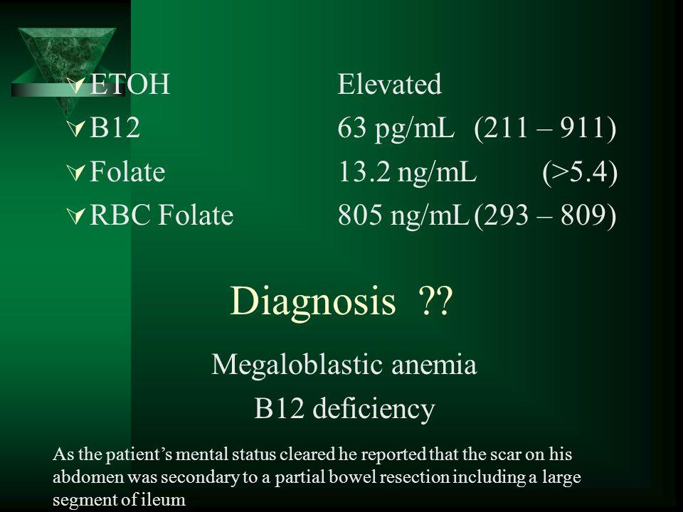  ETOH Elevated  B1263 pg/mL(211 – 911)  Folate13.2 ng/mL(>5.4)  RBC Folate805 ng/mL(293 – 809) Diagnosis ?.