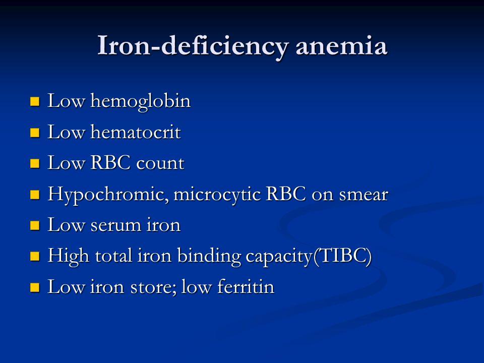Iron-deficiency anemia Low hemoglobin Low hemoglobin Low hematocrit Low hematocrit Low RBC count Low RBC count Hypochromic, microcytic RBC on smear Hypochromic, microcytic RBC on smear Low serum iron Low serum iron High total iron binding capacity(TIBC) High total iron binding capacity(TIBC) Low iron store; low ferritin Low iron store; low ferritin