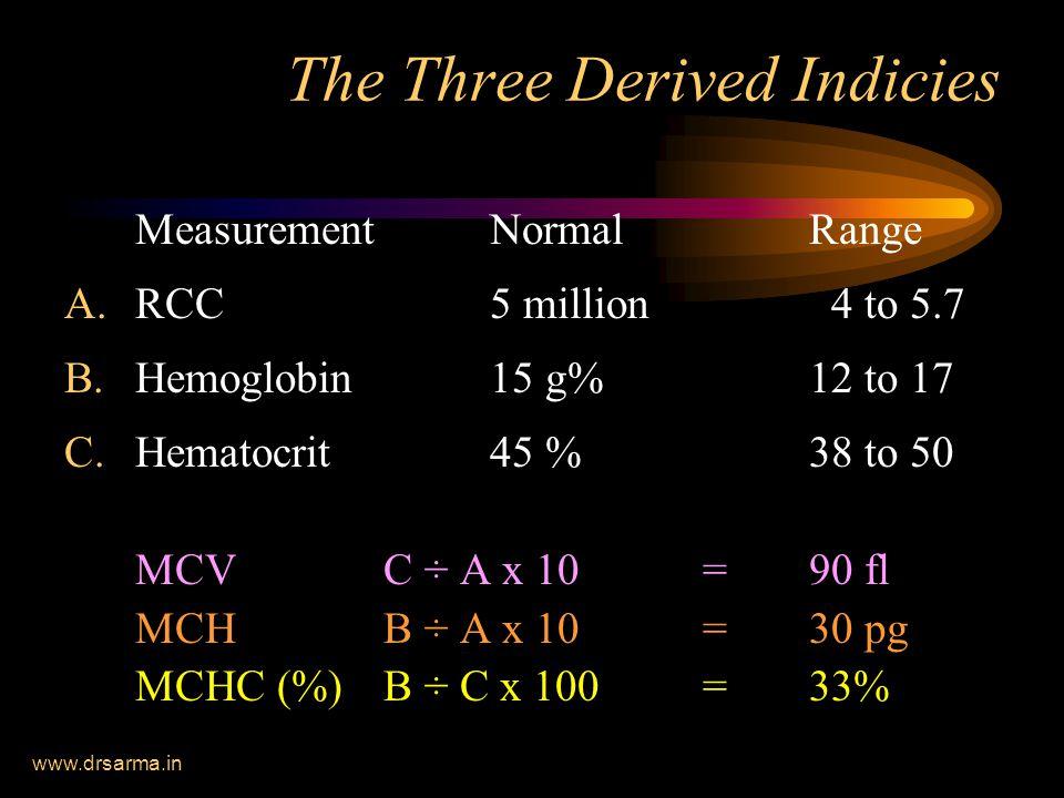 www.drsarma.in The Three Derived Indicies MeasurementNormalRange A.RCC 5 million 4 to 5.7 B.Hemoglobin15 g%12 to 17 C.Hematocrit 45 % 38 to 50 MCV C ÷