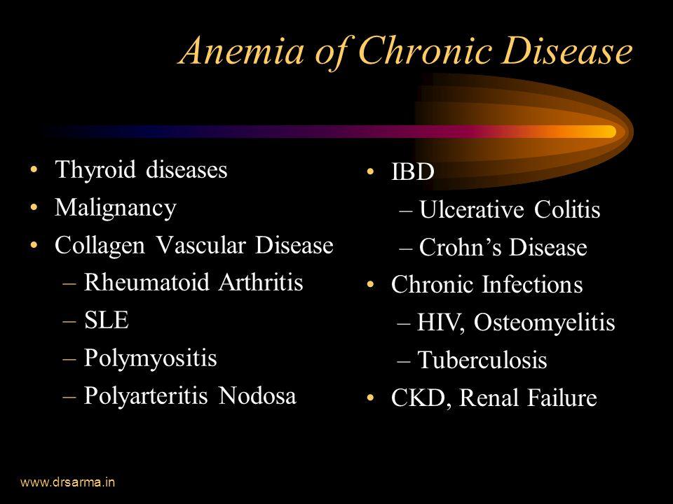 www.drsarma.in Anemia of Chronic Disease Thyroid diseases Malignancy Collagen Vascular Disease –Rheumatoid Arthritis –SLE –Polymyositis –Polyarteritis