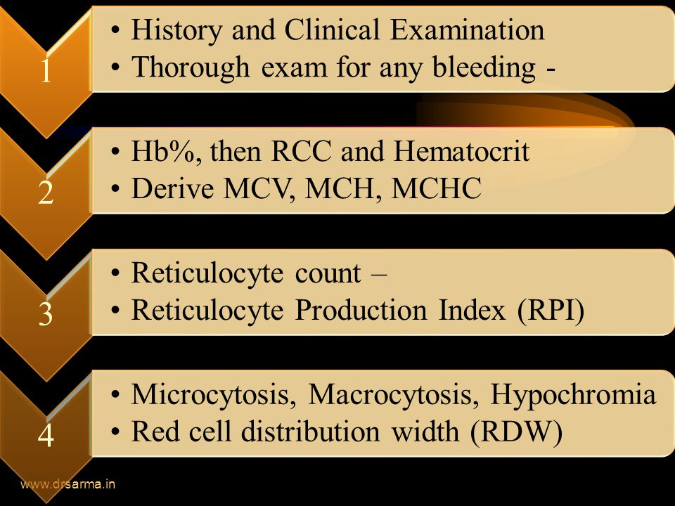 www.drsarma.in 1 History and Clinical Examination Thorough exam for any bleeding - 2 Hb%, then RCC and Hematocrit Derive MCV, MCH, MCHC 3 Reticulocyte count – Reticulocyte Production Index (RPI) 4 Microcytosis, Macrocytosis, Hypochromia Red cell distribution width (RDW)