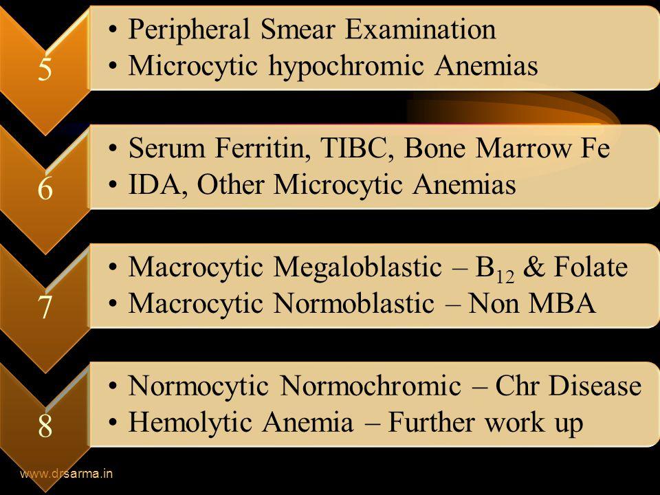 www.drsarma.in 5 Peripheral Smear Examination Microcytic hypochromic Anemias 6 Serum Ferritin, TIBC, Bone Marrow Fe IDA, Other Microcytic Anemias 7 Ma