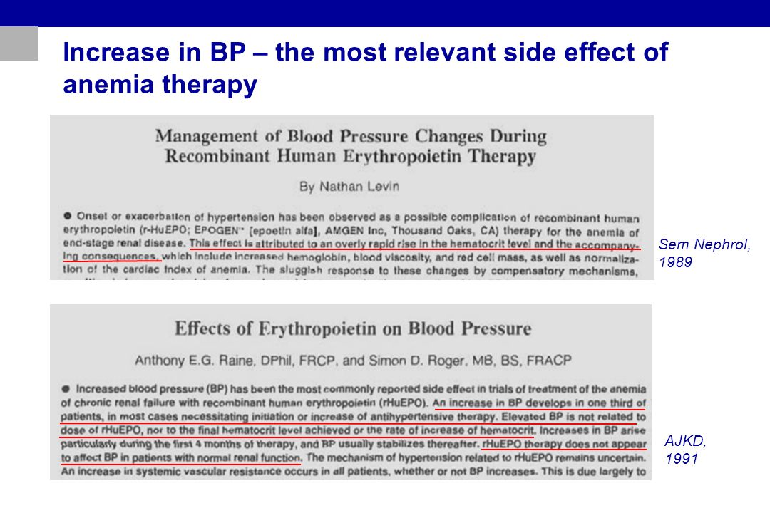 Increase in BP – the most relevant side effect of anemia therapy Sem Nephrol, 1989 AJKD, 1991