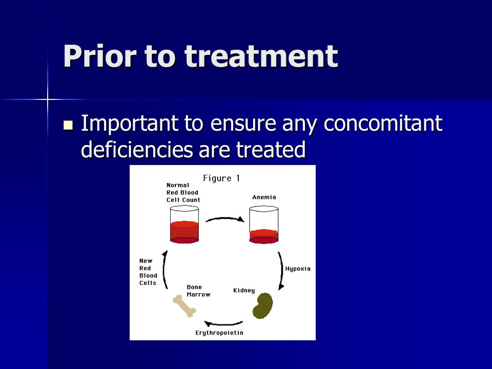 Prior to treatment Important to ensure any concomitant deficiencies are treated Important to ensure any concomitant deficiencies are treated
