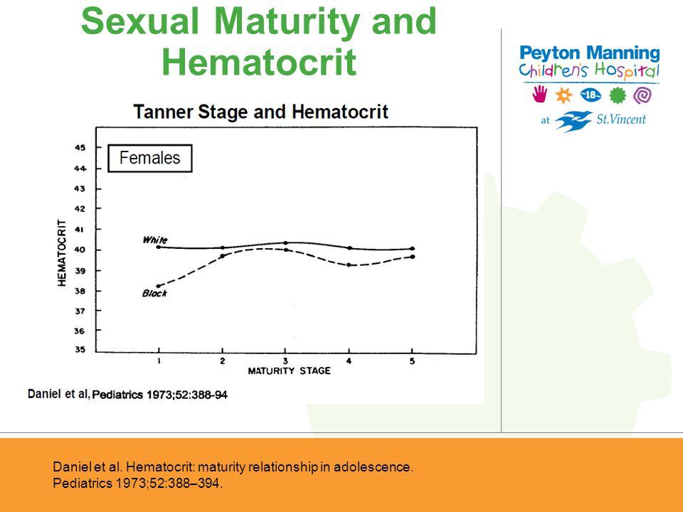 Sexual Maturity and Hematocrit Daniel et al. Hematocrit: maturity relationship in adolescence. Pediatrics 1973;52:388–394.