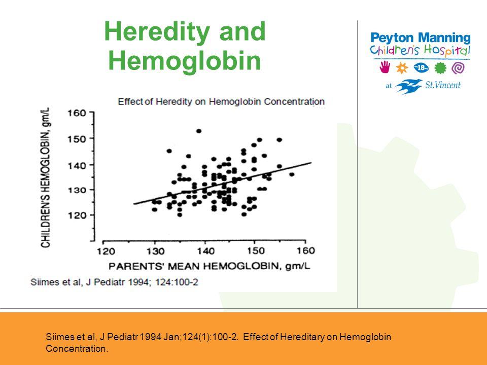 Heredity and Hemoglobin Siimes et al, J Pediatr 1994 Jan;124(1):100-2. Effect of Hereditary on Hemoglobin Concentration.