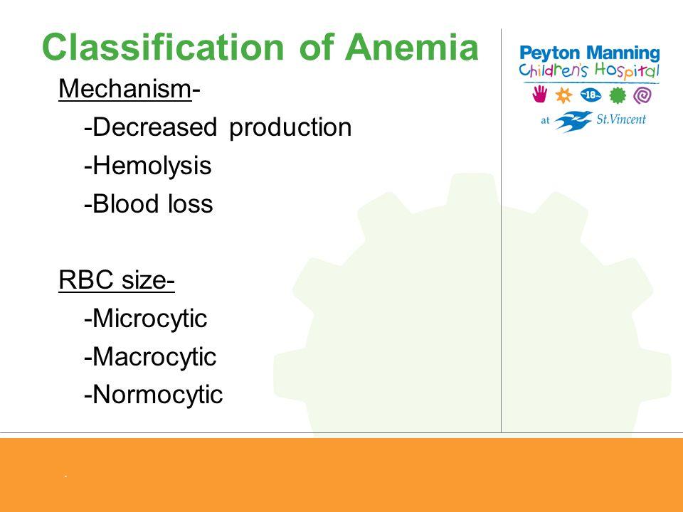 Classification of Anemia Mechanism- -Decreased production -Hemolysis -Blood loss RBC size- -Microcytic -Macrocytic -Normocytic.