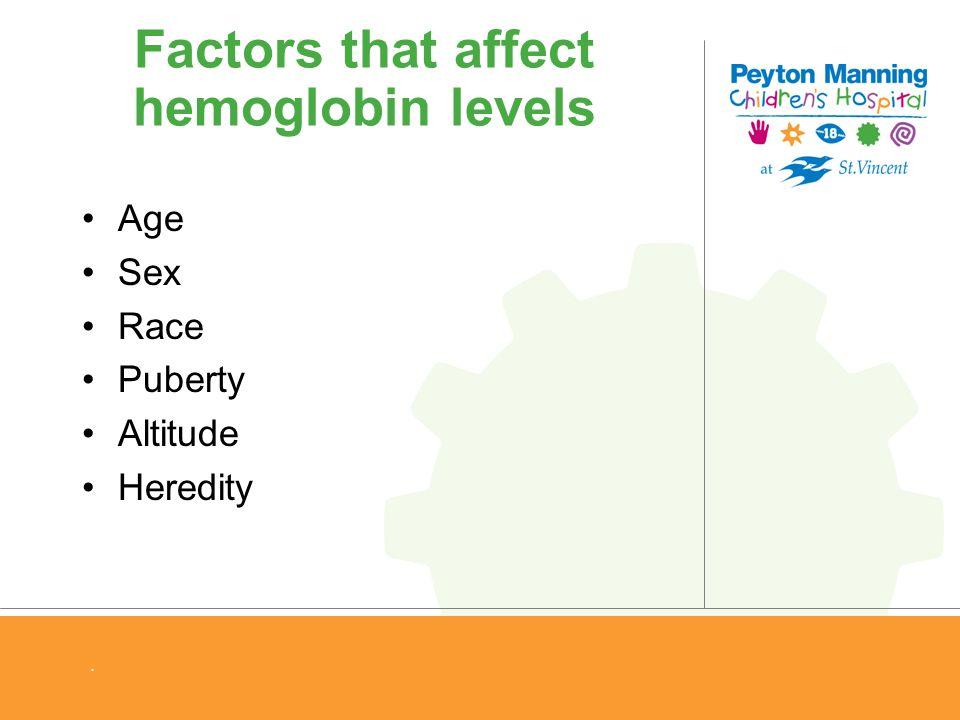 Factors that affect hemoglobin levels Age Sex Race Puberty Altitude Heredity.