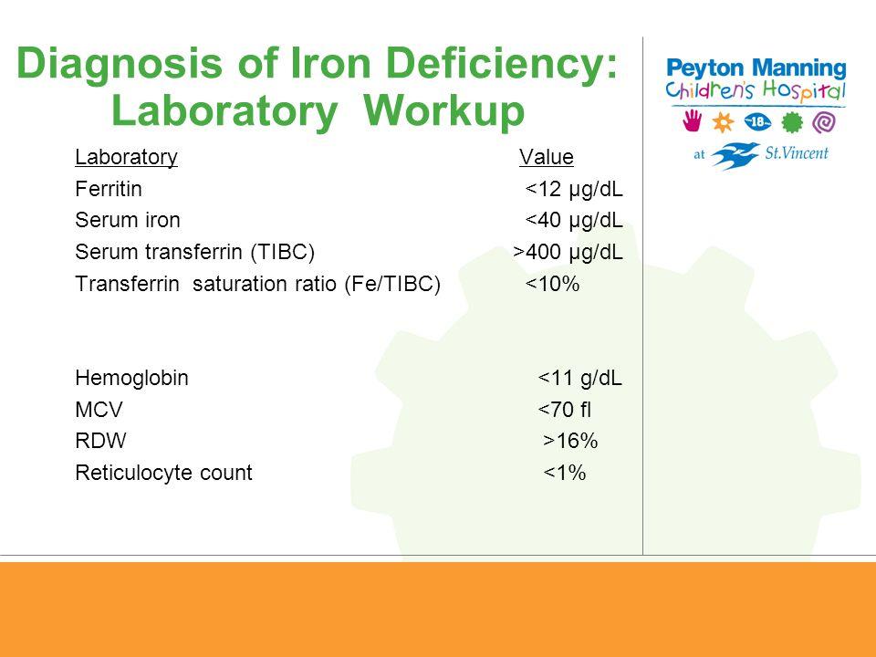 Diagnosis of Iron Deficiency: Laboratory Workup Laboratory Value Ferritin <12 µg/dL Serum iron <40 µg/dL Serum transferrin (TIBC) >400 µg/dL Transferr