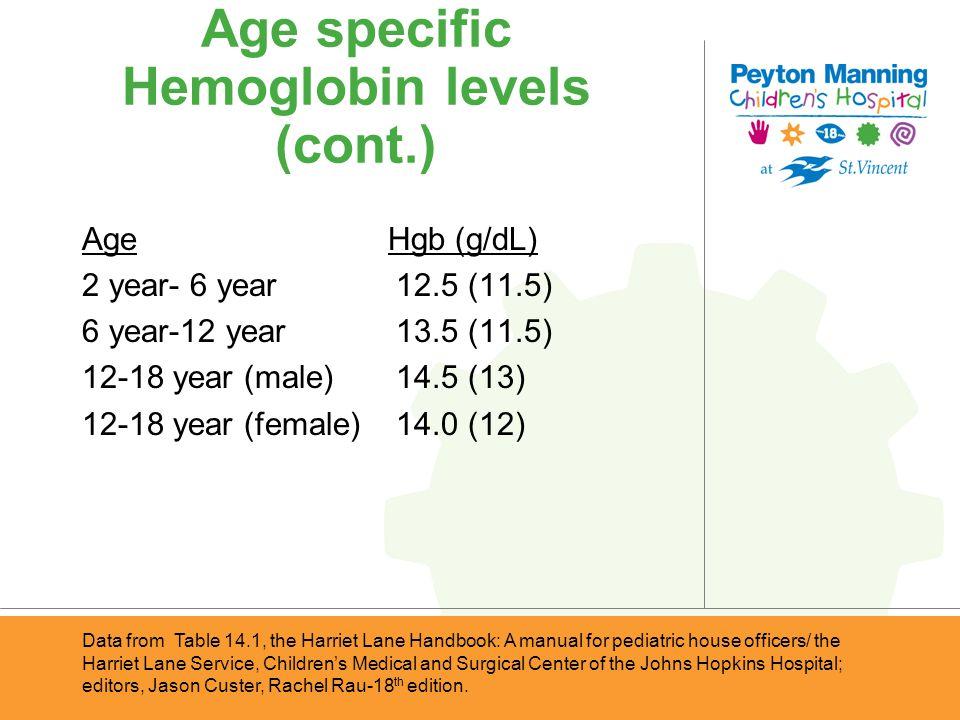 Age specific Hemoglobin levels (cont.) Age Hgb (g/dL) 2 year- 6 year 12.5 (11.5) 6 year-12 year 13.5 (11.5) 12-18 year (male) 14.5 (13) 12-18 year (fe