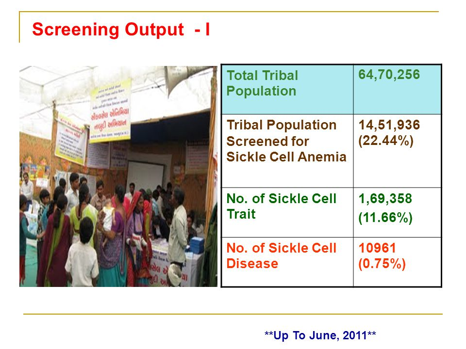 Screening Output - I **Up To June, 2011** Total Tribal Population 64,70,256 Tribal Population Screened for Sickle Cell Anemia 14,51,936 (22.44%) No. o