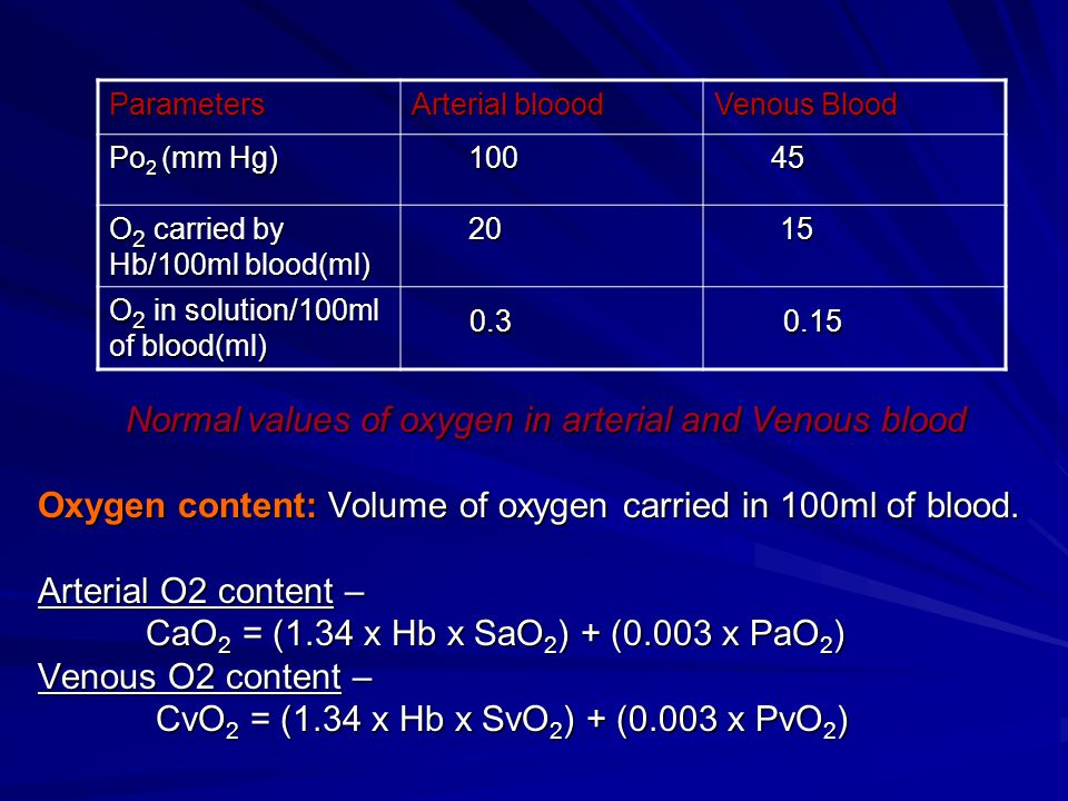 Normal values of oxygen in arterial and Venous blood Normal values of oxygen in arterial and Venous blood Oxygen content: Volume of oxygen carried in