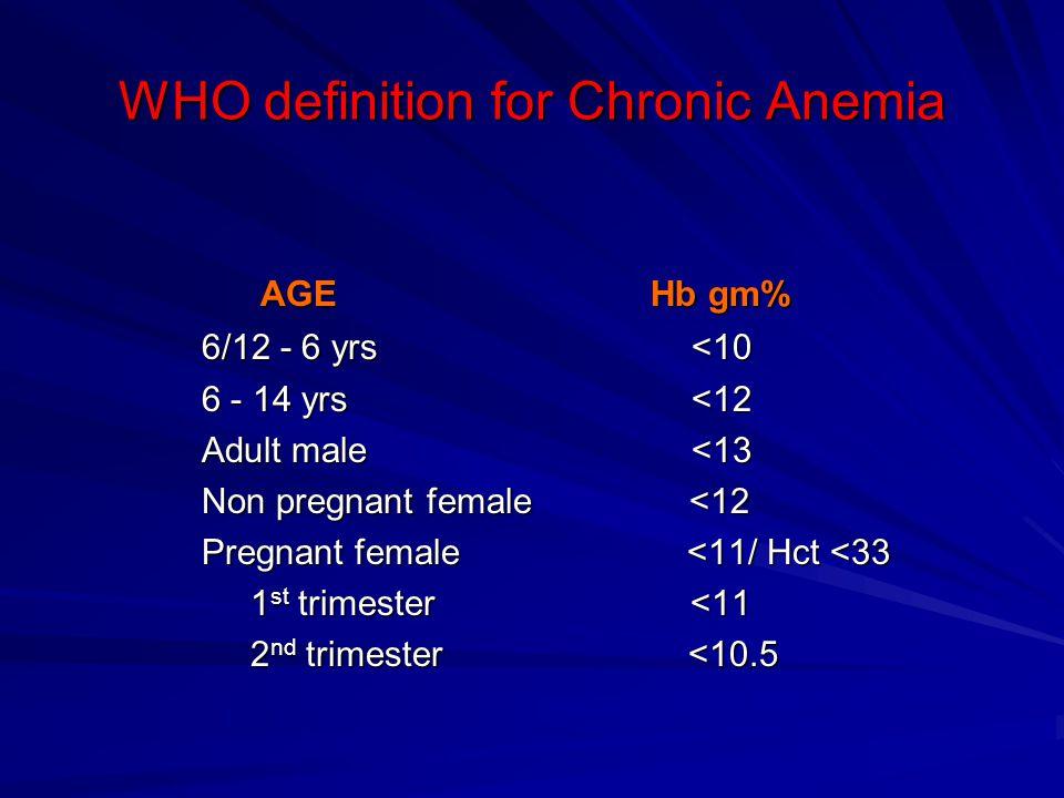 Severity of Anemia ICMR CATEGORIES ICMR CATEGORIES Category Severity Hb levels gm % Category Severity Hb levels gm % 1 Mild 10 – 10.9 1 Mild 10 – 10.9 2 Moderate 7 – 10.0 2 Moderate 7 – 10.0 3 Severe <7.0 3 Severe <7.0 4 Very severe <4.0 4 Very severe <4.0