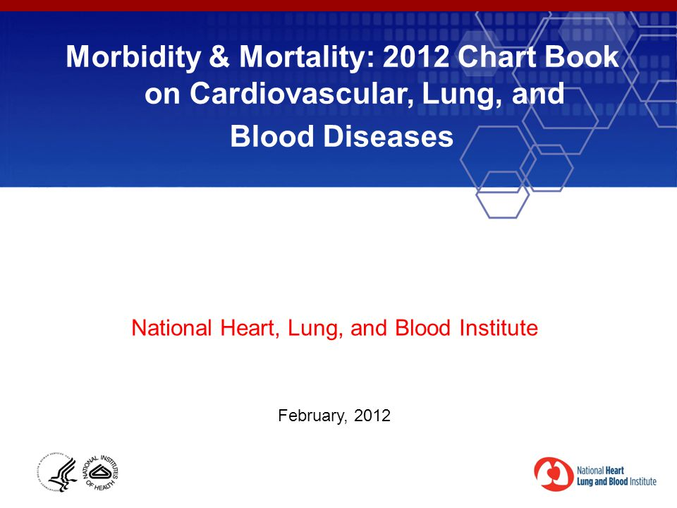 Morbidity & Mortality: 2012 Chart Book on Cardiovascular, Lung, and Blood Diseases National Heart, Lung, and Blood Institute February, 2012
