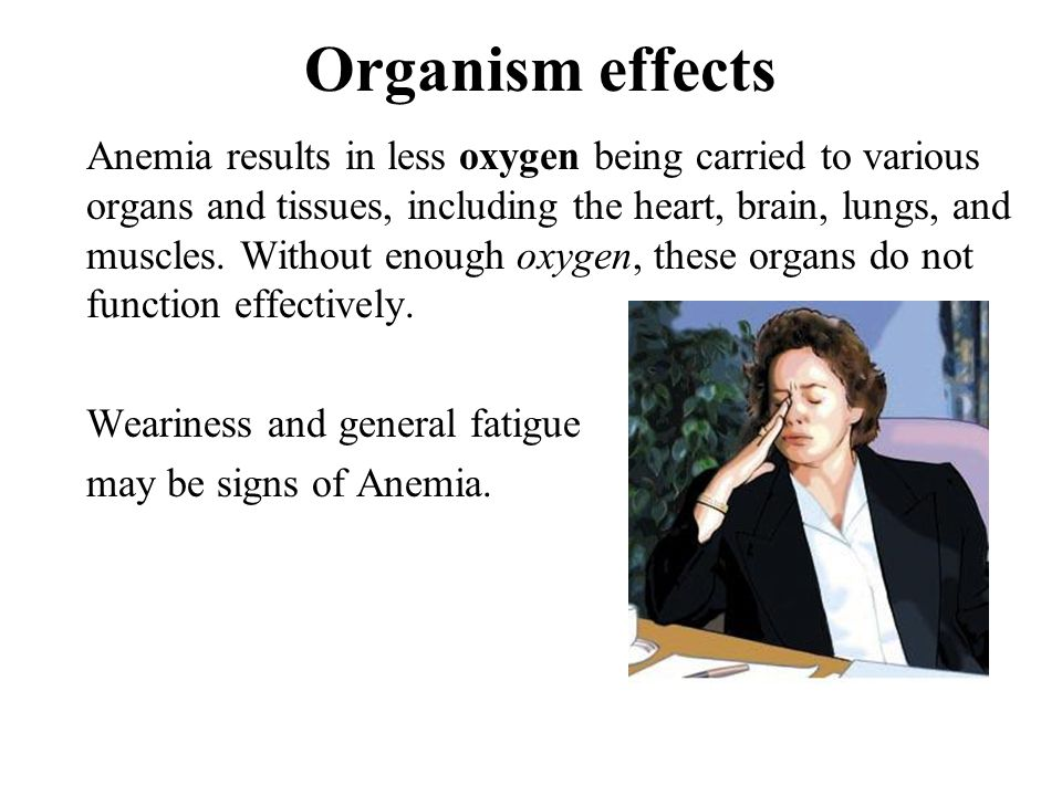 Organism effects Anemia results in less oxygen being carried to various organs and tissues, including the heart, brain, lungs, and muscles. Without en