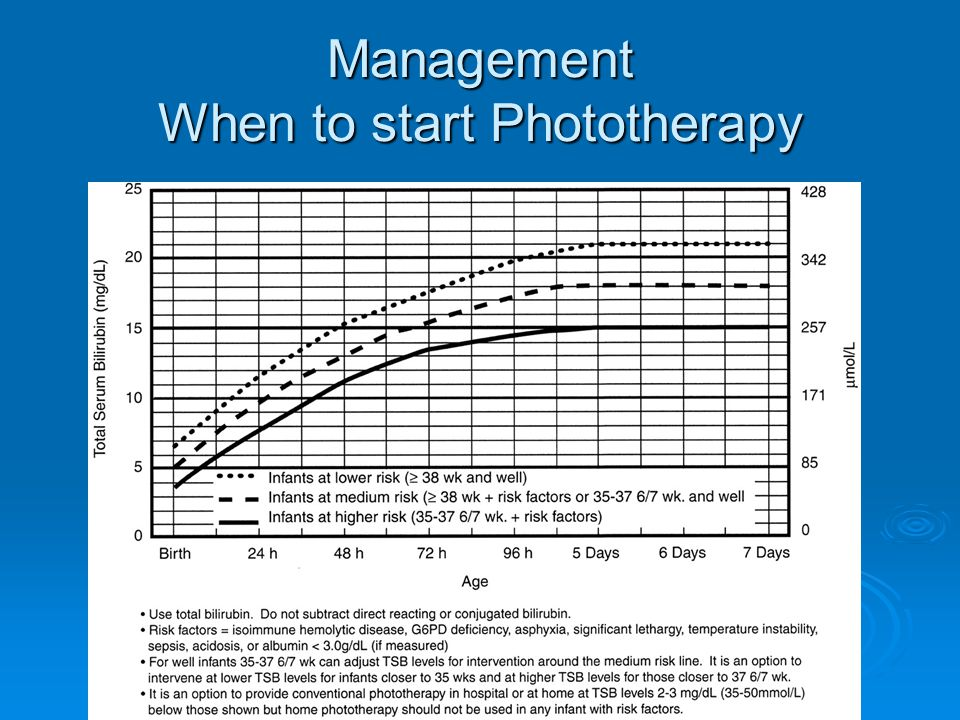 Management When to start Phototherapy