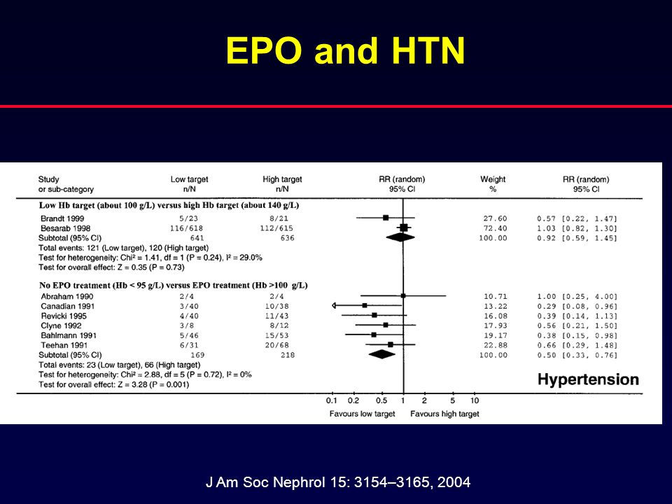 EPO and HTN J Am Soc Nephrol 15: 3154–3165, 2004