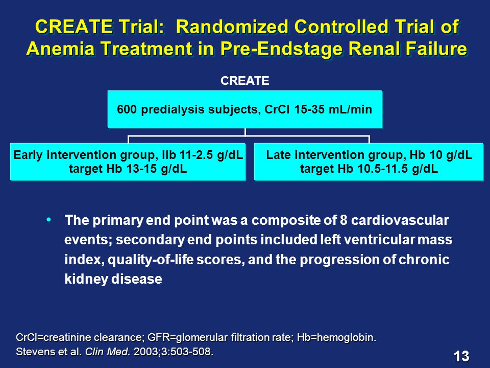 13 CREATE Trial: Randomized Controlled Trial of Anemia Treatment in Pre-Endstage Renal Failure CrCl=creatinine clearance; GFR=glomerular filtration rate; Hb=hemoglobin.