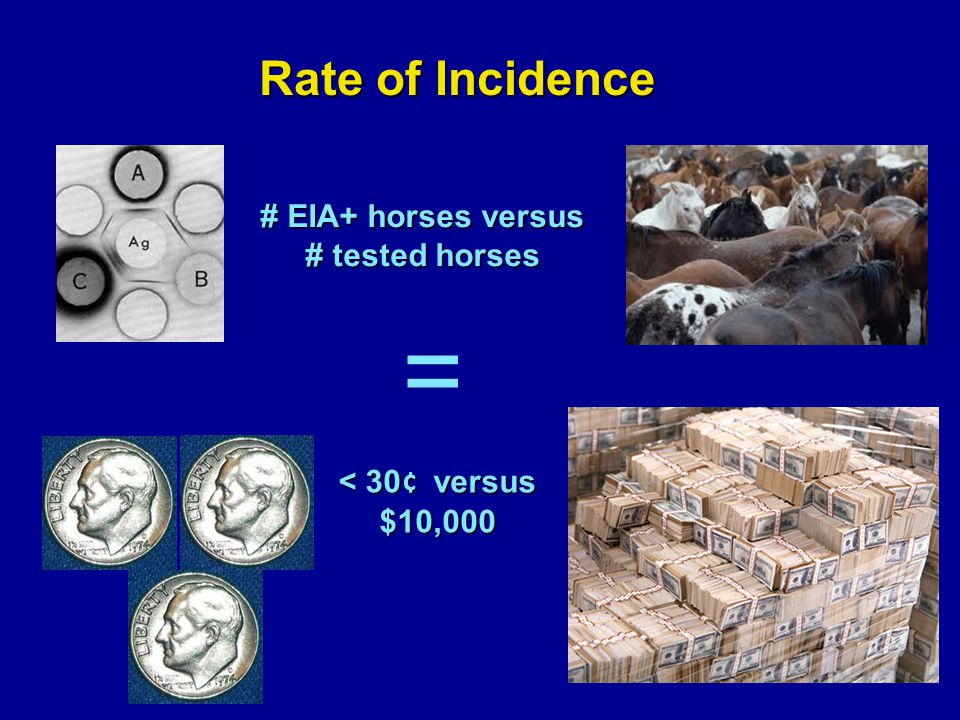 # EIA+ horses versus # tested horses < 30 ¢ versus $10,000 Rate of Incidence =