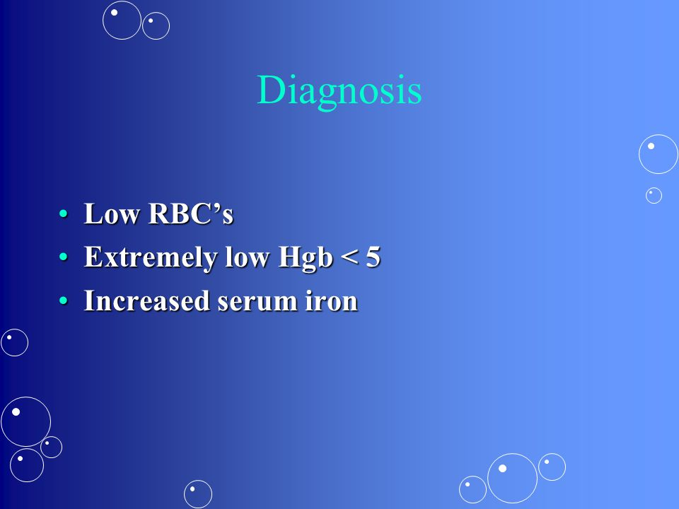 Diagnosis Low RBC'sLow RBC's Extremely low Hgb < 5Extremely low Hgb < 5 Increased serum ironIncreased serum iron
