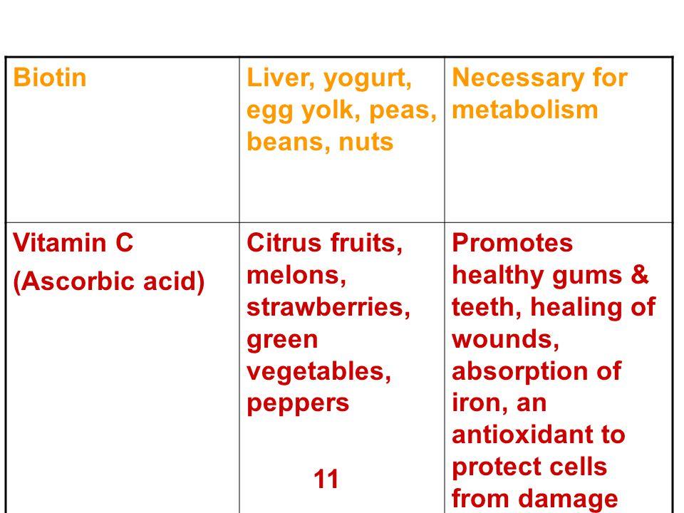 BiotinLiver, yogurt, egg yolk, peas, beans, nuts Necessary for metabolism Vitamin C (Ascorbic acid) Citrus fruits, melons, strawberries, green vegetab