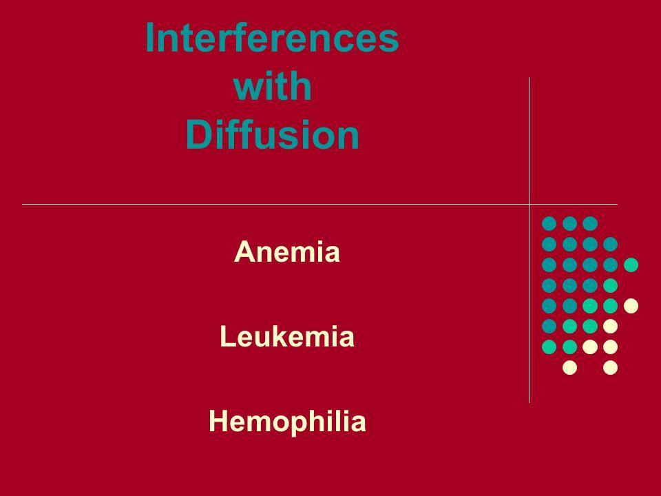Interferences with Diffusion Anemia Leukemia Hemophilia