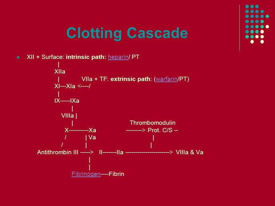Clotting Cascade XII + Surface: intrinsic path: heparin/ PT | XIIa | VIIa + TF: extrinsic path: (warfarin/PT) XI---XIa Prot.