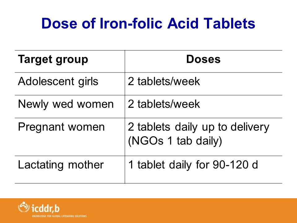 Dose of Iron-folic Acid Tablets Target groupDoses Adolescent girls2 tablets/week Newly wed women2 tablets/week Pregnant women2 tablets daily up to delivery (NGOs 1 tab daily) Lactating mother1 tablet daily for 90-120 d