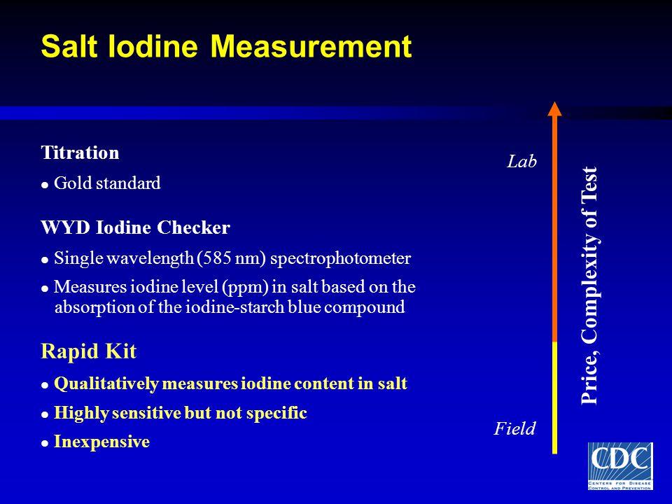 Salt Iodine Measurement WYD Iodine Checker l Single wavelength (585 nm) spectrophotometer l Measures iodine level (ppm) in salt based on the absorptio