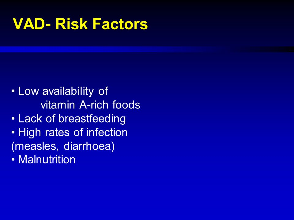 Low availability of vitamin A-rich foods Lack of breastfeeding High rates of infection (measles, diarrhoea) Malnutrition VAD- Risk Factors