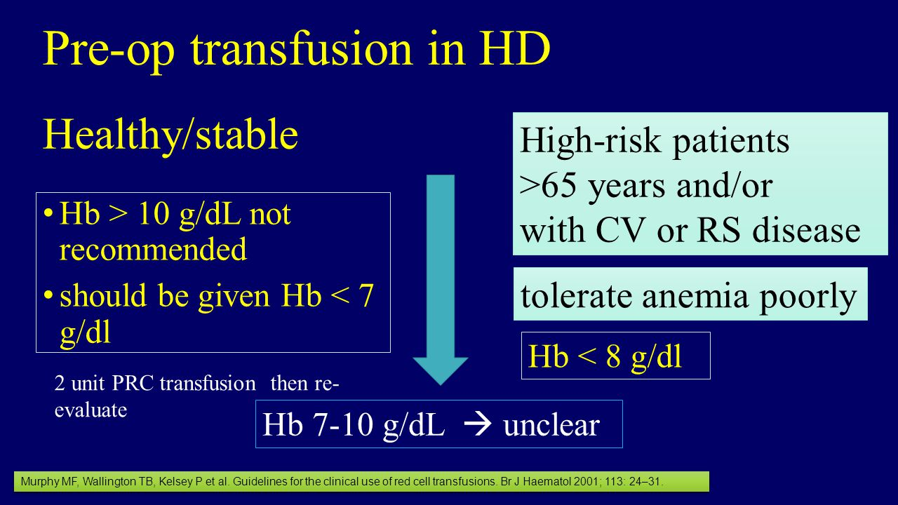 Pre-op transfusion in HD Hb > 10 g/dL not recommended should be given Hb < 7 g/dl Healthy/stable High-risk patients >65 years and/or with CV or RS disease Hb < 8 g/dl tolerate anemia poorly 2 unit PRC transfusion then re- evaluate Hb 7-10 g/dL  unclear Murphy MF, Wallington TB, Kelsey P et al.