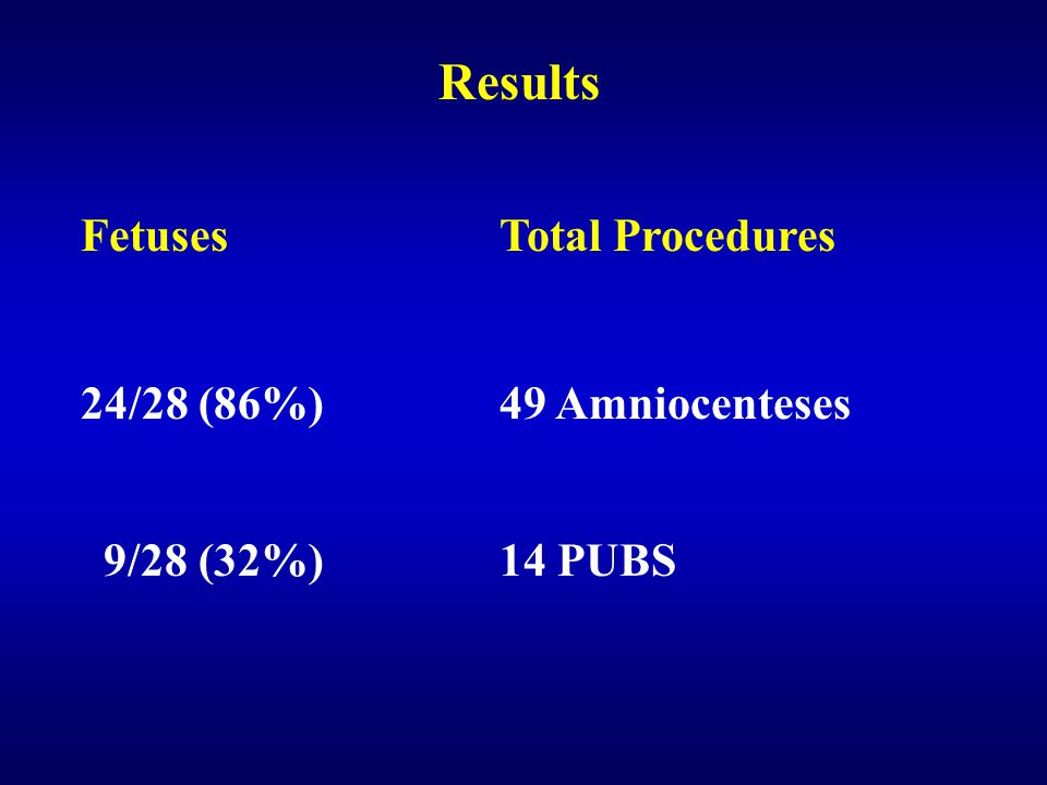 Fetuses Total Procedures 24/28 (86%)49 Amniocenteses 9/28 (32%)14 PUBS Results