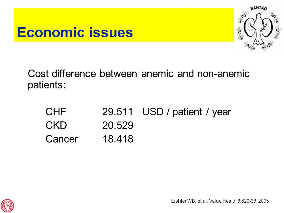 Economic issues Cost difference between anemic and non-anemic patients: CHF29.511 USD / patient / year CKD 20.529 Cancer 18.418 Ershler WB, et al.