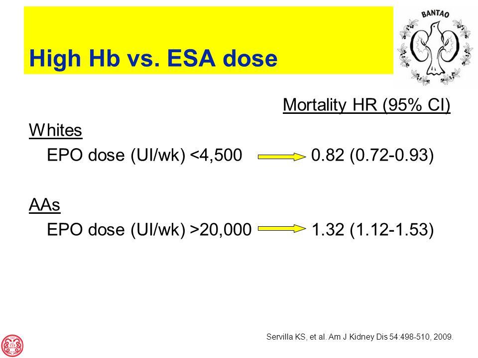 High Hb vs.